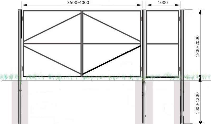Калитка для забора: как сделать своими руками из металла на даче, конструкция, чертежи, схемы, эскизы, фото