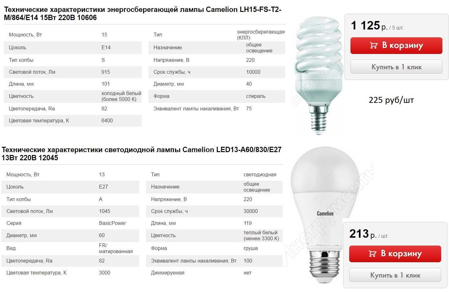 Светодиодная или энергосберегающая лампа. какую лампу выбрать?
