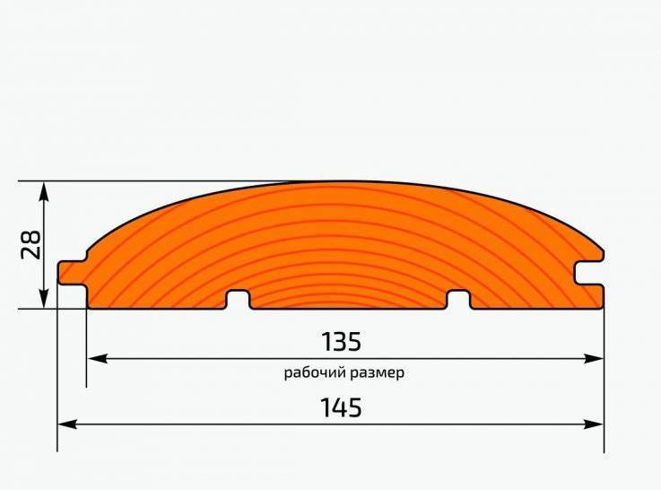 Как грамотно рассчитать количество блок хауса для отделки? — мастер фасада