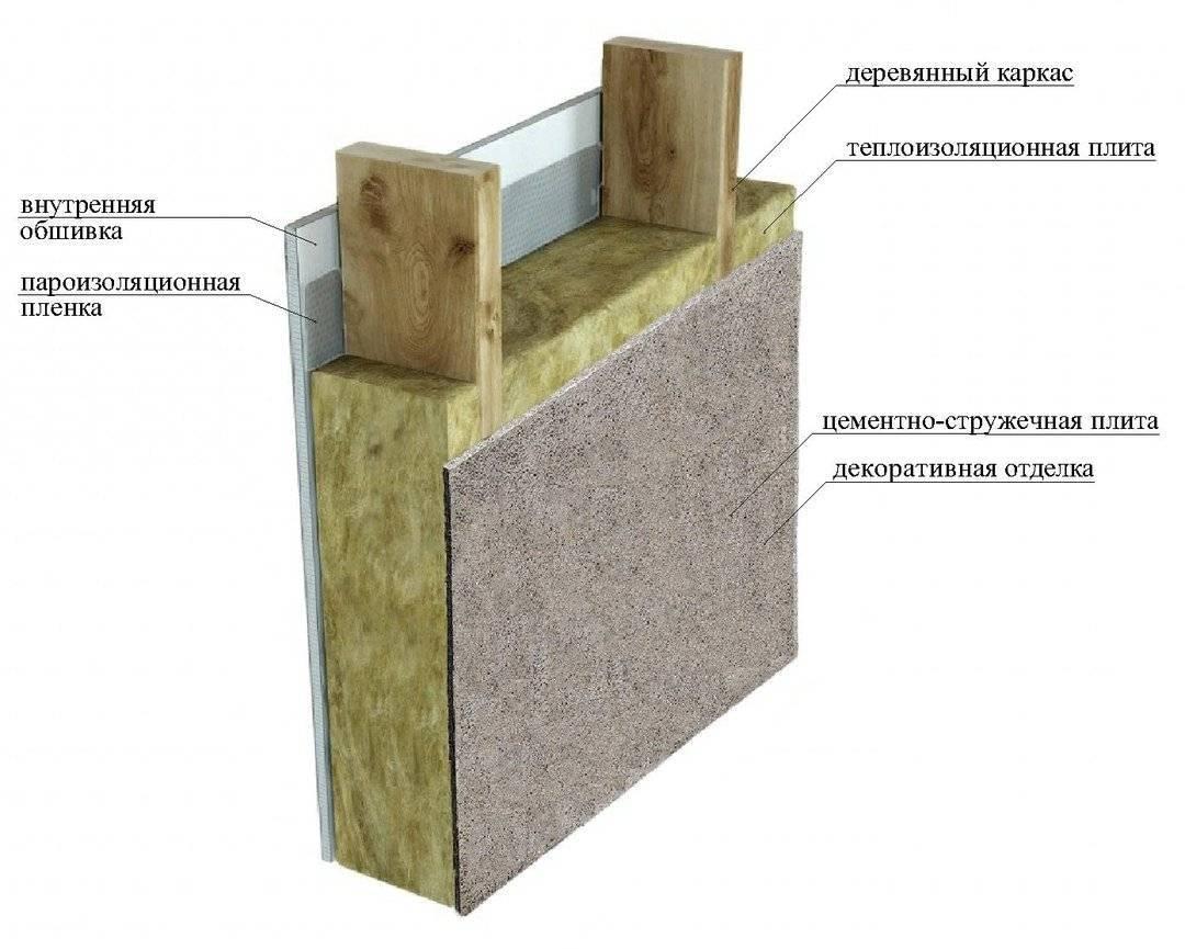 Правильная доска для каркасного строительства