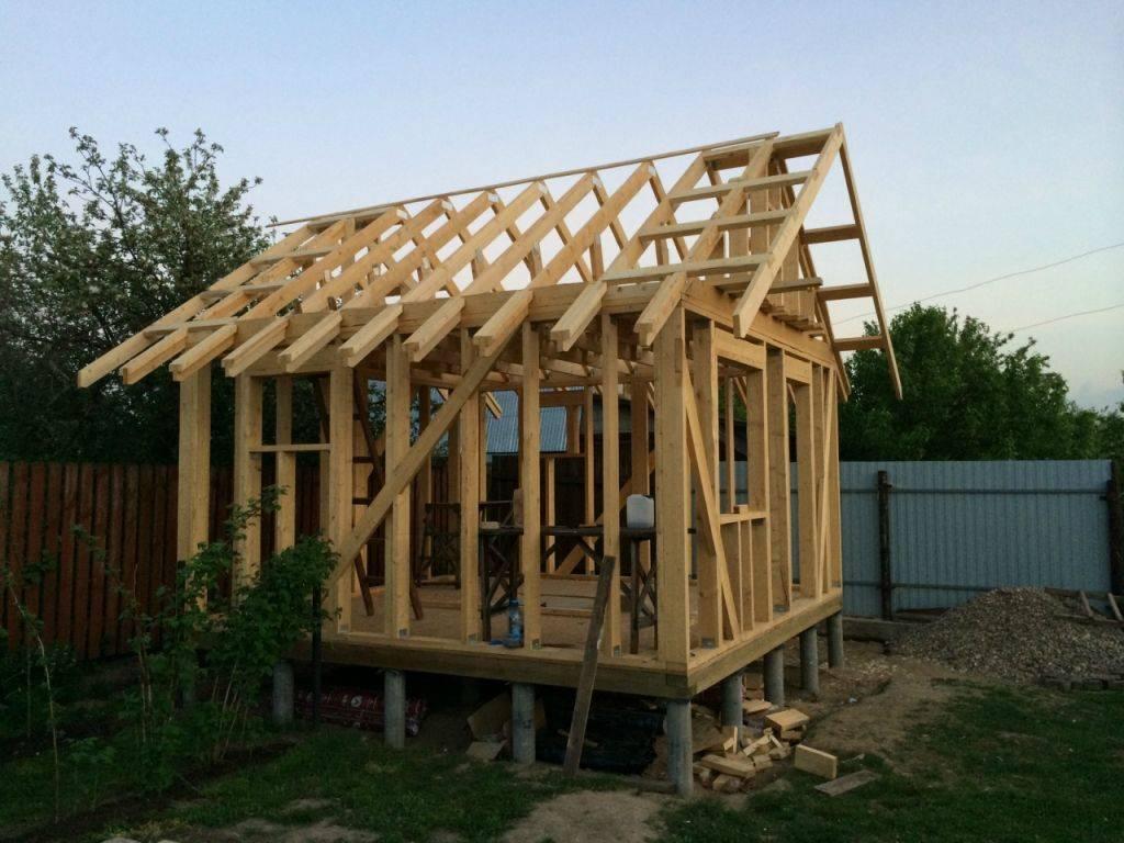 Каркасные дачные дома - фото и проекты для строительства