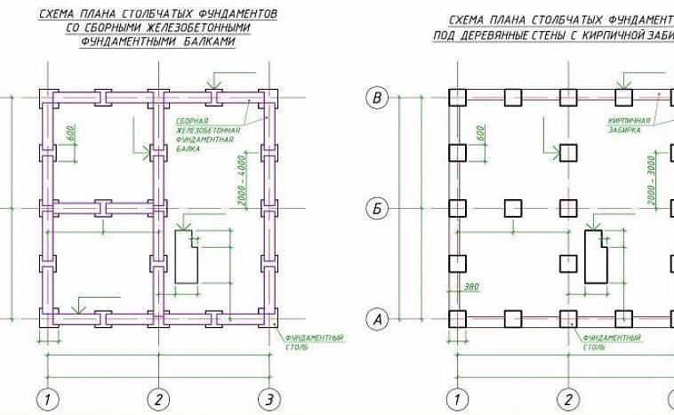Гидроизоляция фундамента енир: снип и гост