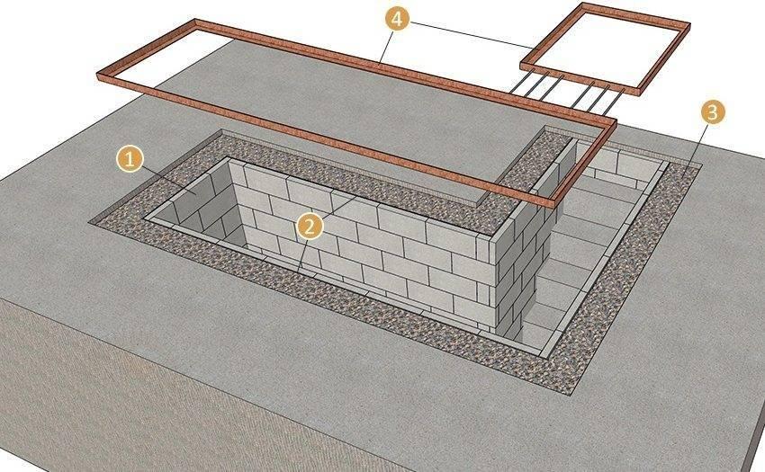 Размер смотровой ямы в гараже: оптимальная ширина и глубина для легкового автомобиля, нужна ли она, требования, фото-материалы