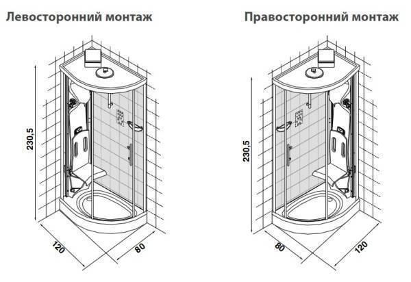 Топ-7 производителей душевых кабин