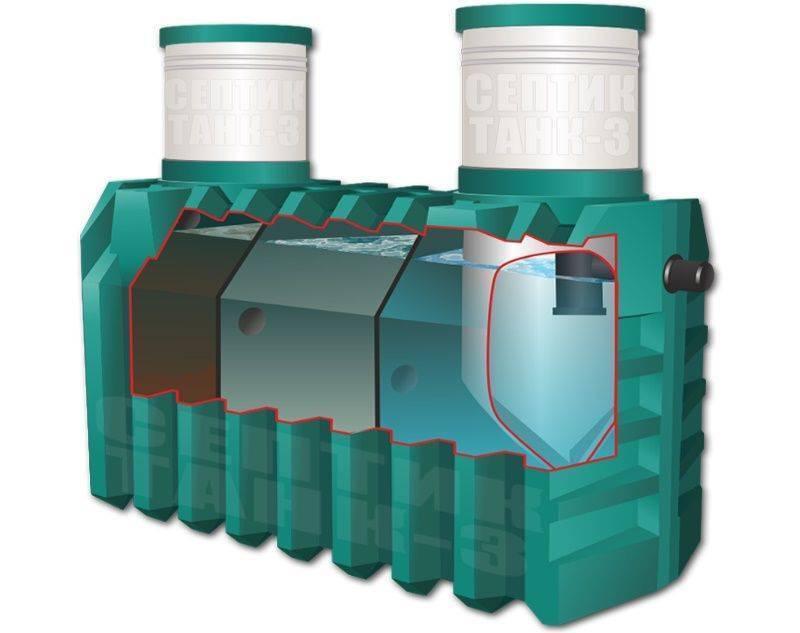 Септик танк 2 — автономная и эффективная очистка стоков