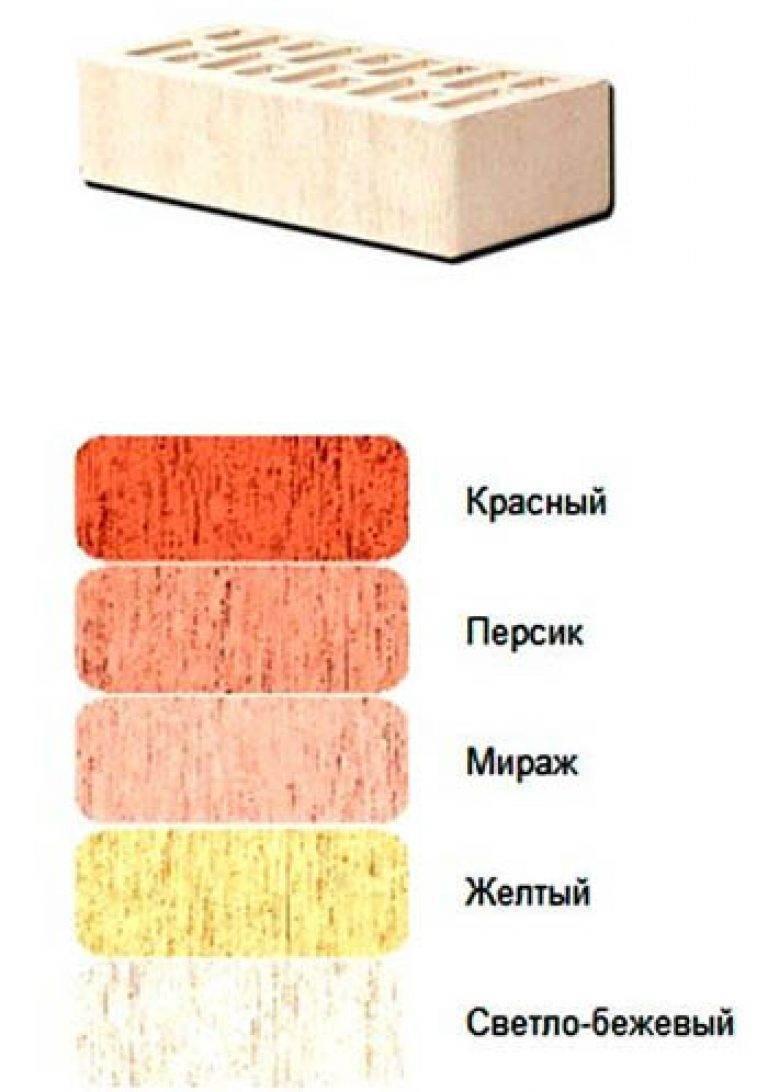 Стандартные размеры силикатного (белого) кирпича