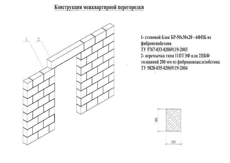 Перегородки из газобетонных блоков: кладка межкомнатных конструкций из газобетона, размеры перегородочных газоблоков