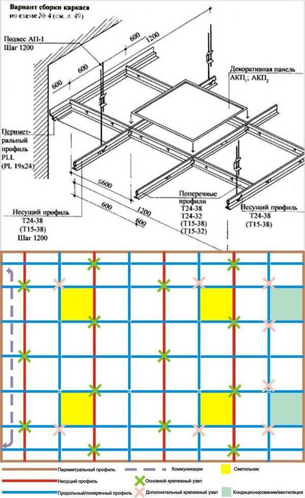 Монтаж потолка армстронг: инструкция по установке своими руками, технология, схема и фото