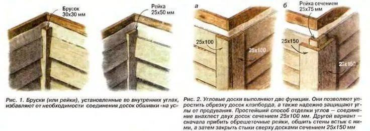 Как обшивать деревянный дом доской внахлест?