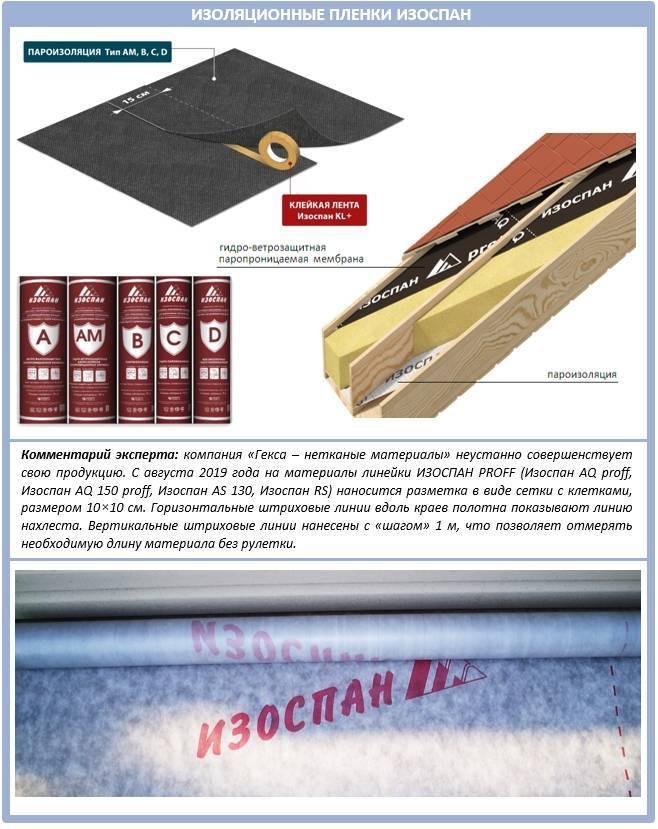Изоспан ам: инструкция по применению и технические характеристики, как сделать гидроизоляцию кровли, отзывы