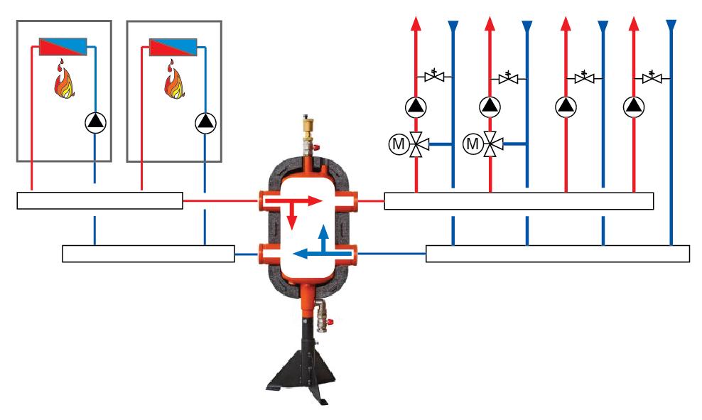 Для чего нужна гидрострелка для отопления – принцип работы, виды, применение