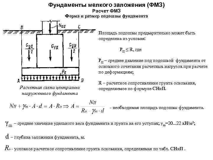 Правила и способы расчета фундамента — разъясняем в общих чертах