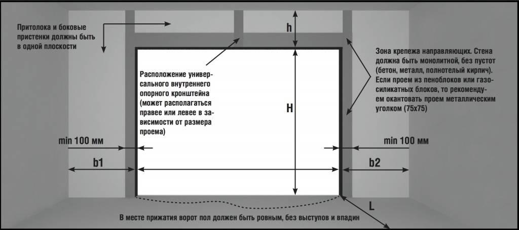 Регулировка подъемных секционных ворот: как сделать своими руками с фото и видео