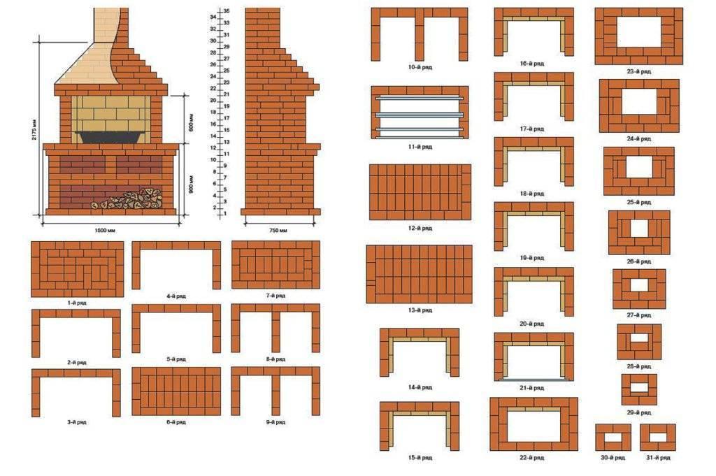 Мангал из кирпича своими руками: инструкция и схемы кладки