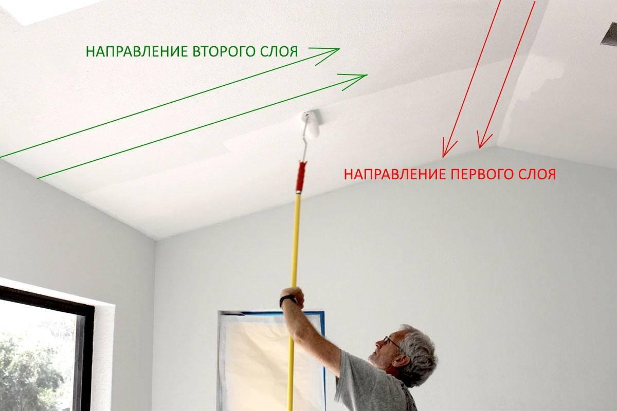 Покраска потолка. технология и способы покраски потолка.