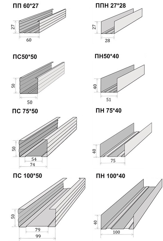 Виды профилей для гипсокартона: размеры, цена на кнауф, назначение, отличия потолочных, перегородочных, стеновых, направляющих, фото