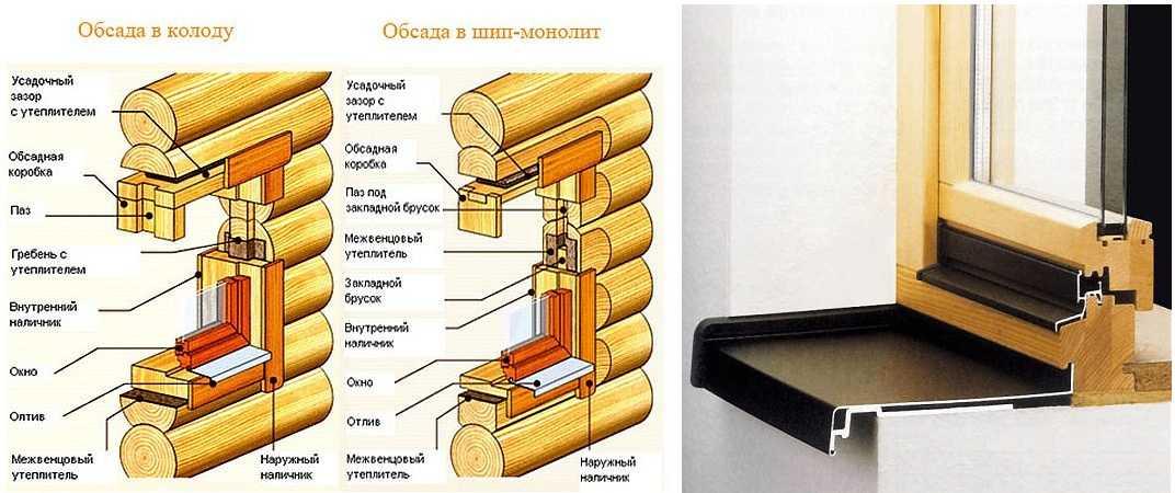 Отлив для балкона: установка верхнего и нижнего водоотлива своими руками