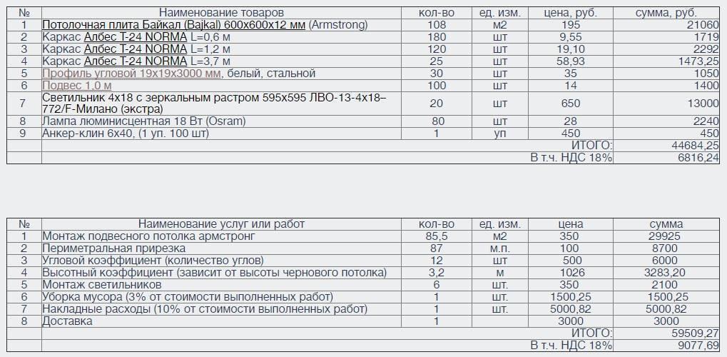 Потолок армстронг подвесной: цены за м2 монтажа на видео, расценки и установка