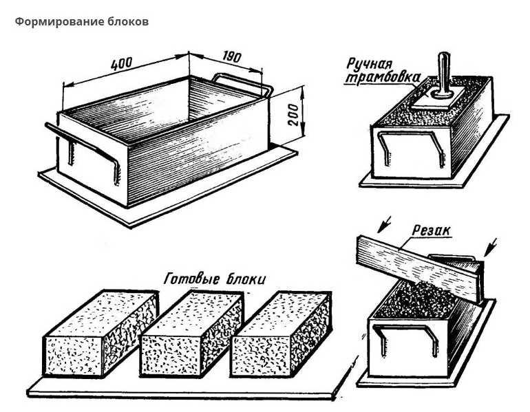 Кладка шлакоблока своими руками. разметка, подготовка и техника кладки шлакоблока. | строй сам