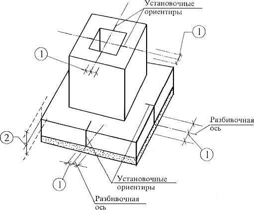 Фундамент стаканного типа: технология возведения