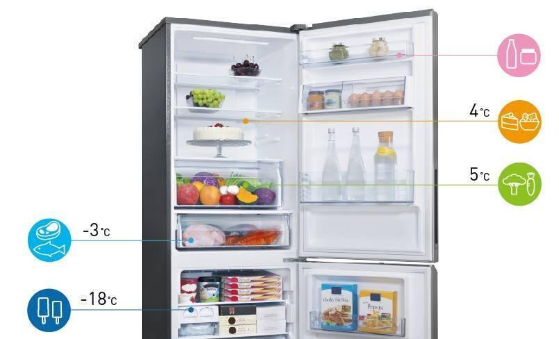 Сколько градусов в морозилке холодильника indesit: какая температура должна быть, как регулировать температуру бытового, настроить, выставить, двухкамерный