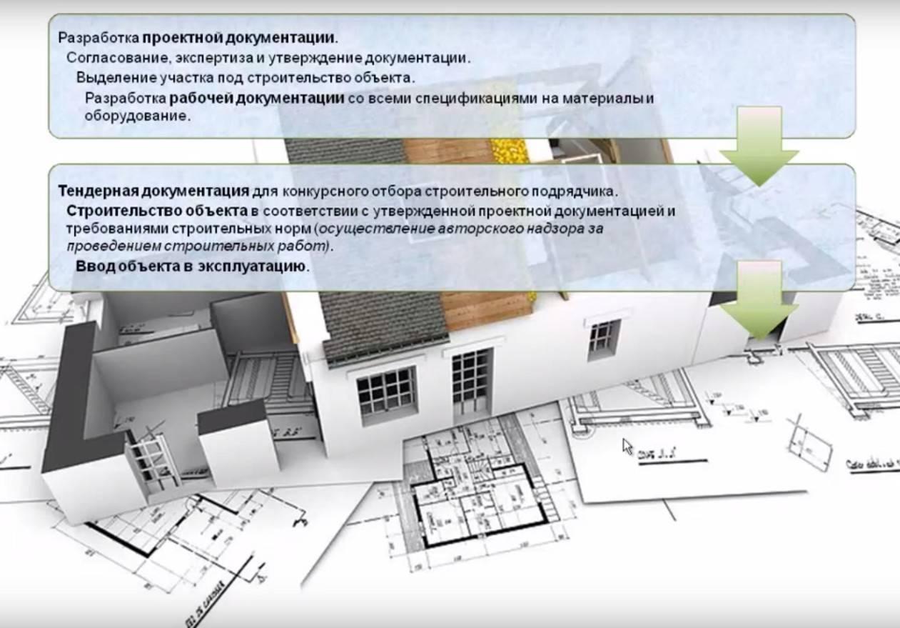 Предпроектная документация: что это, состав и этапы разработки