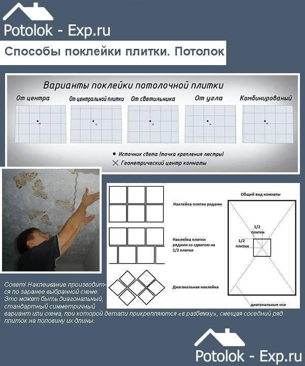 Как клеить потолочные плитки из пенопласта