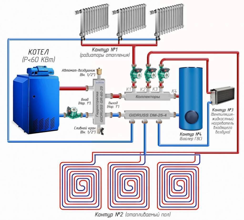 Гидрострелки для отопления: принцип работы и подключение