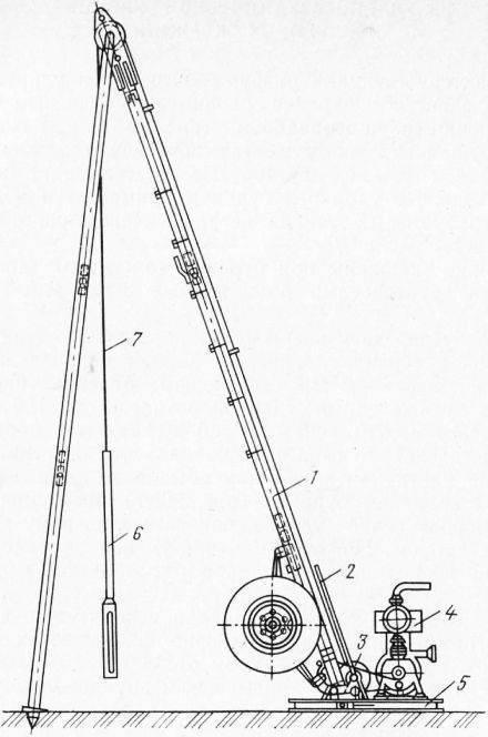 Industrialcraft 2/буровая установка