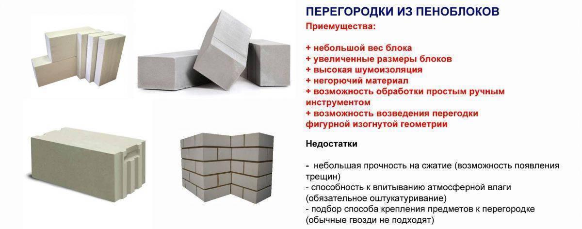 Виды газобетонных блоков: марки, прочность, размеры и выбор