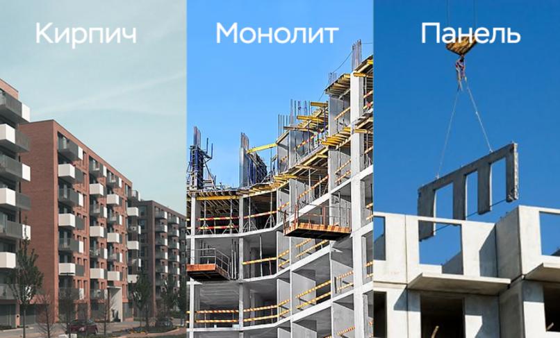 Типы жилых домов