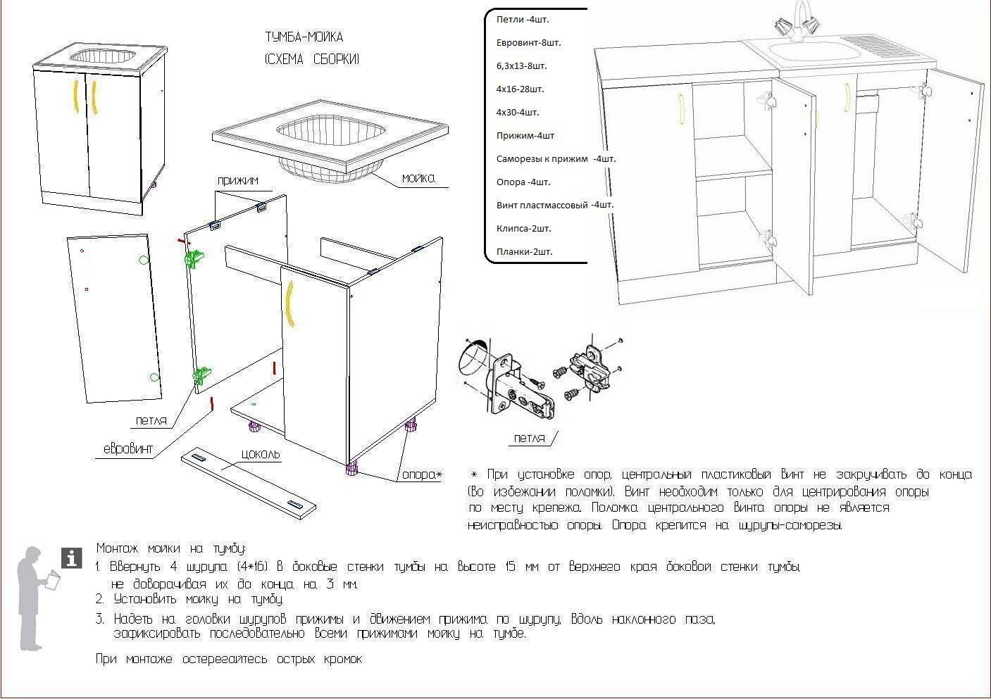 Сборка кухонной мебели, этапы работы и необходимые инструменты