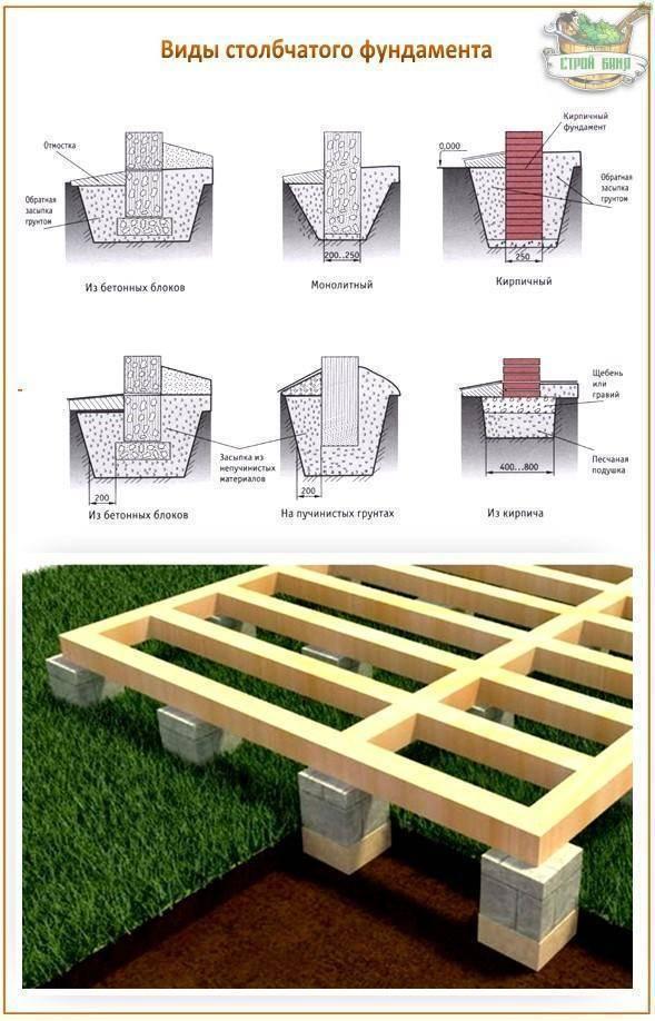 Фундамент под террасу к дому — познаем подробно