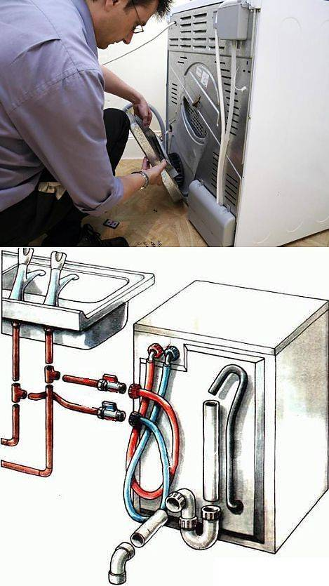 Как подключить стиральную машину-автомат своими руками - жми!