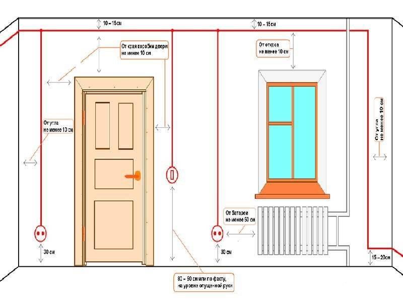 Главное – безопасно: монтируем проводку в деревянном доме своими руками по всем правилам