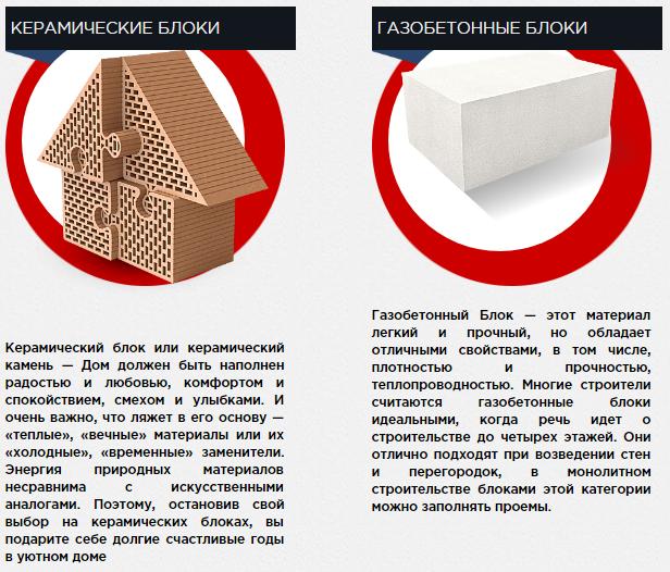 Что лучше газобетонные или керамические блоки