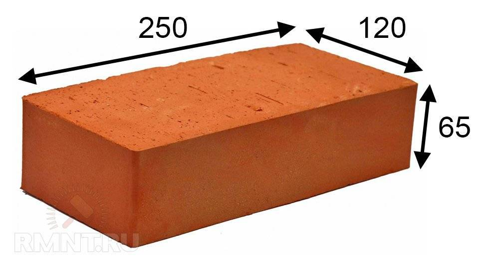 Виды кирпича - классификация кирпичных изделий