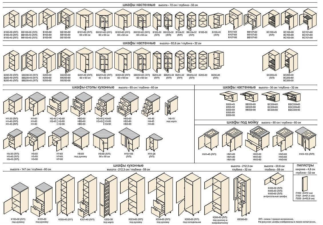 Дизайн модульных кухонь — как правильно выбрать кухню, 160 лучших фото новинок в интерьере кухни.