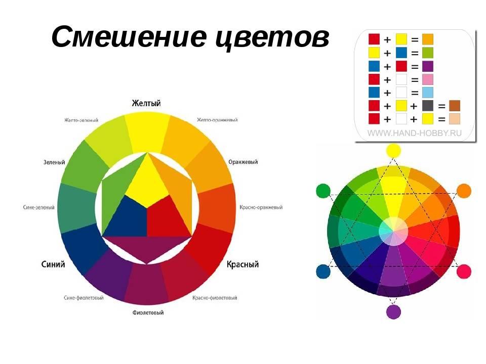 Как получить серый цвет, смешивая краски | lookcolor