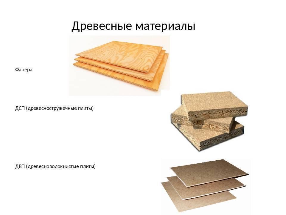 Двп (54 фото): что это такое? расшифровка аббревиатуры материала, белые мягкие облагороженные и другие плиты. как выглядит цветная двп? плотность