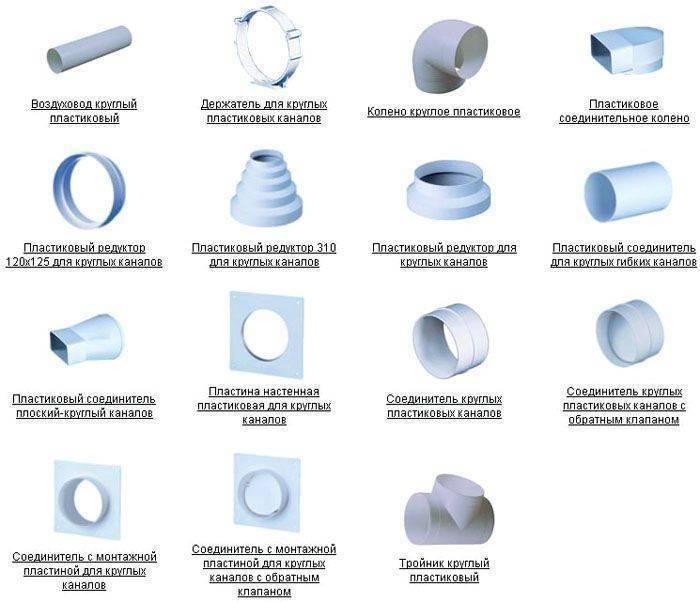Воздуховоды для вентиляции: виды, назначение, характеристики, преимущества