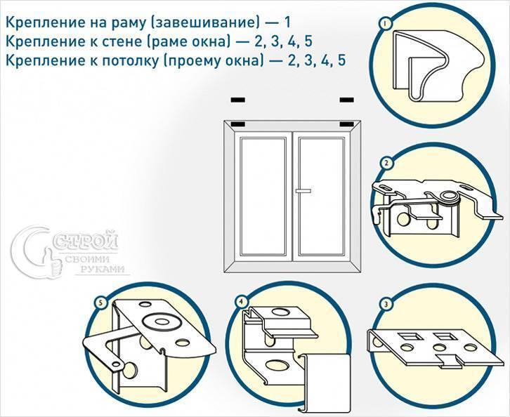 Установка (монтаж) горизонтальных жалюзи пошаговая инструкция