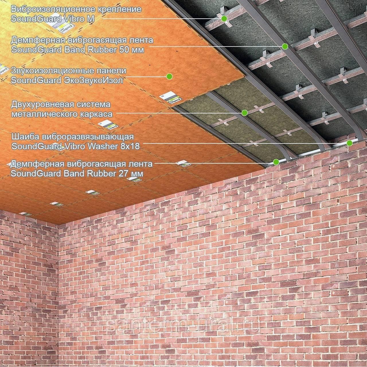 Акустические потолки: способы звукоизоляции, подвесные и натяжные виды конструкций