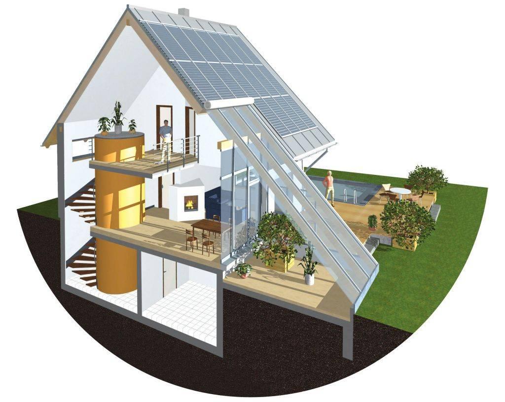 Как сделать так чтобы дома было тепло. методы утепления дома с минимальными расходами