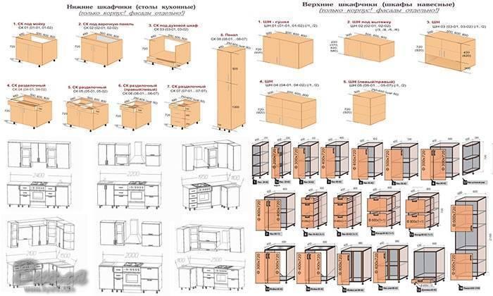 Модульные кухни: особенности, варианты и цены гарнитуров-трансформеров. недорогие модульные (сборные) кухни: виды шкафов, принцип компоновки чем модульная кухня отличается от кухни гарнитура