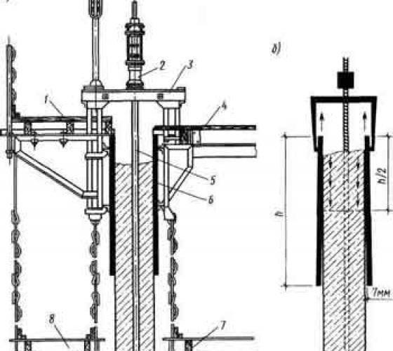 Опалубка для бетона – установка и сроки снятия
