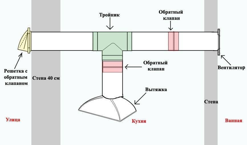 Потолочный диффузор: что то, виды, способы монтажа