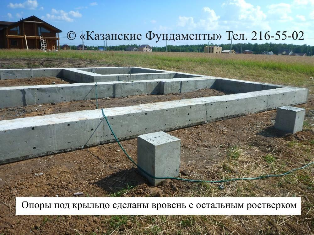 Фундамент для дома из газосиликатных блоков доступная конструкция