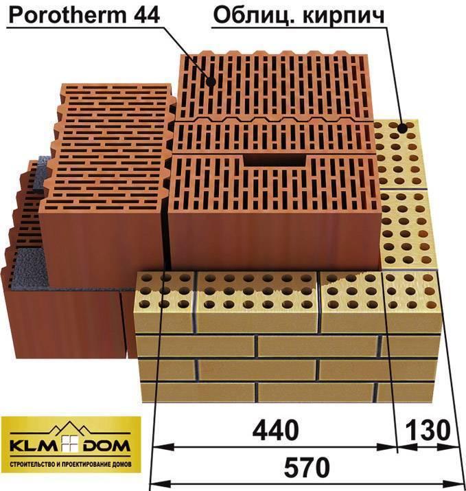 Дом из керамических блоков: преимущества и недостатки, нюансы строительства