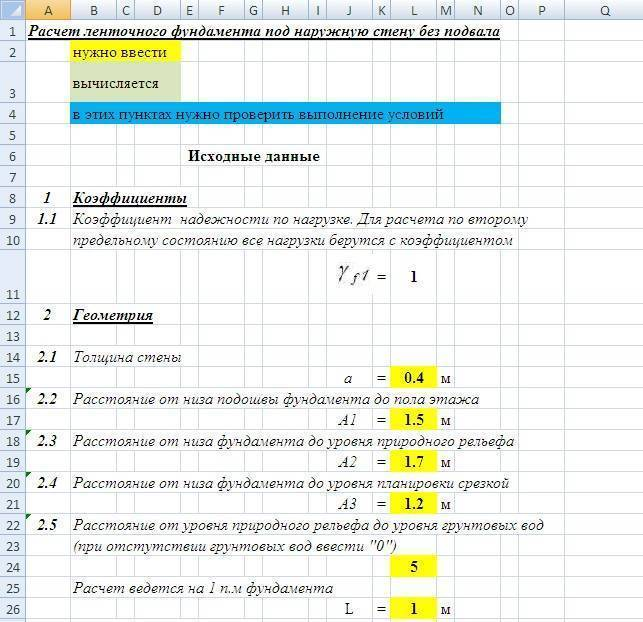 Расчет ленточного фундамента: как рассчитать объем, нагрузки, материалы, высоту и размер, толщину и прочность, посчитать кубатуру, какие программы использовать?